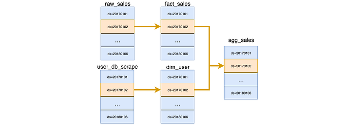 Functional Programming.png