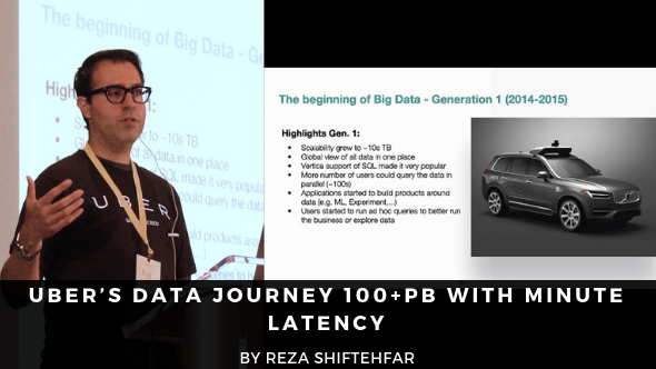 Uber's Data Journey 100+PB with Minute Latency